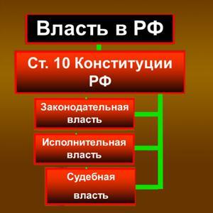 Органы власти Михайловска