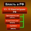 Органы власти в Михайловске